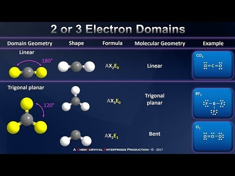 Electron Domains, VSEPR and Determining Molecular Geometries