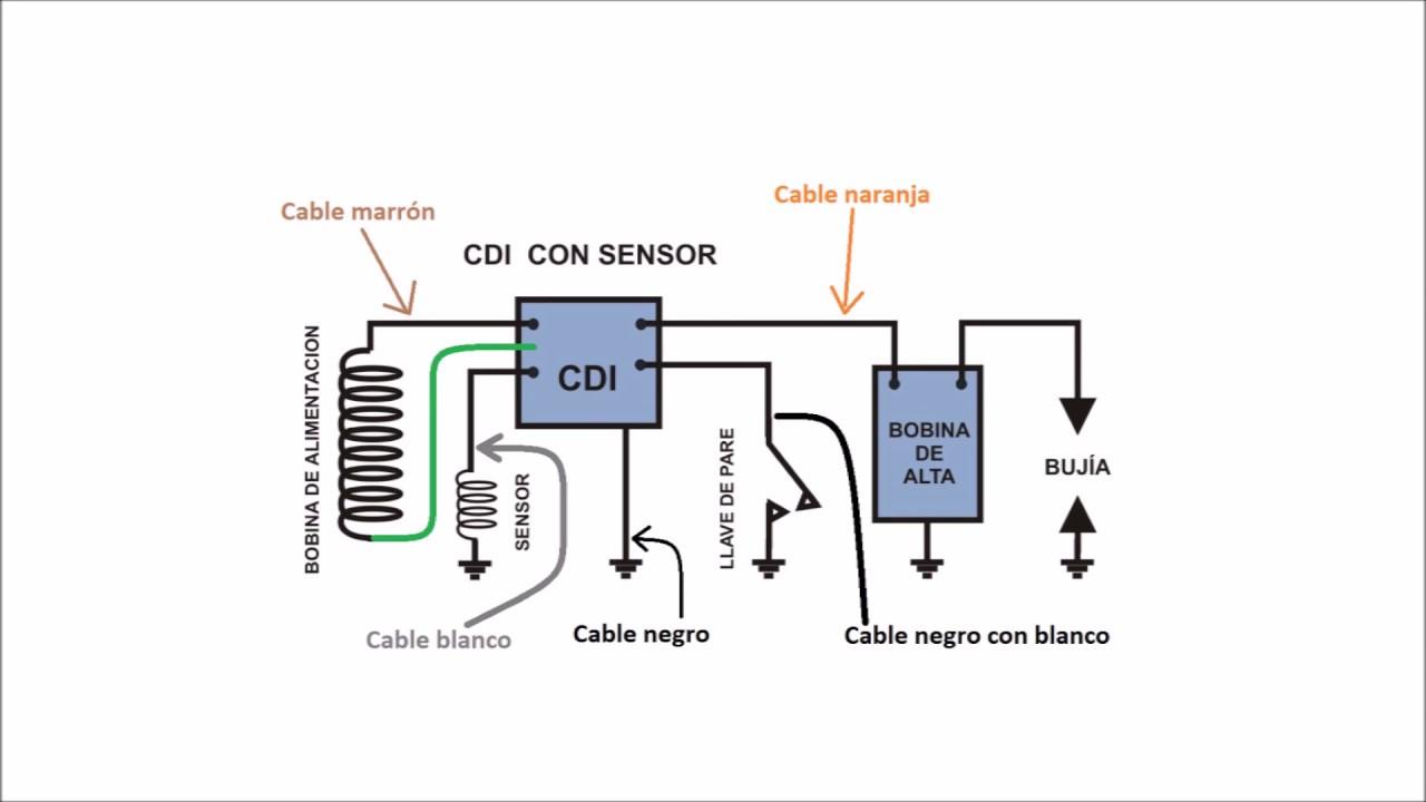 Yamaha Dt 125 Wiring Diagram Conexi 243 N Del Cdi De Yamaha Crypton 105 T De 6 Cables