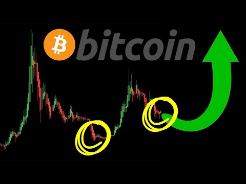 BITCOIN REPEATS ITSELF – First Time Since December 2018 (5x Gains!!)