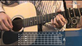 """Cómo tocar """"Muerte en Hawaii"""" de Calle 13 en Guitarra (HD) Tutorial - Christianvib"""