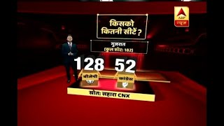 Gujarat Assembly Elections: CNX Sahara exit poll reveals 128 seats to BJP and 52 seats to