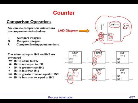 Programmable Logic Controller Plc Counter And Ladder Diagram Application Examples Youtube