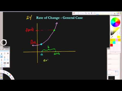 calc 2.4 rate of change general case