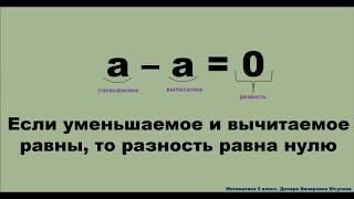 Вычитание натуральных чисел. Математика 5 класс