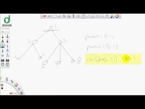 CS101 - Discrete Mathematics - Tree & Rooted Tree (ট্রি ও রুটেড ট্রি)