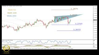 #Forex   EURUSD Mid day Forecast Technical Analysis For November 21, 2012 By Oaks FX