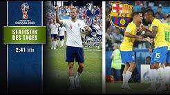 WM-Statistiken: Meiste Tore & Abstellungen nach Vereinen