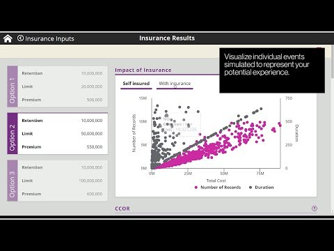Cyber Quantified from Willis Towers Watson