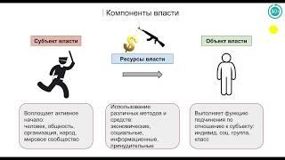 4.1/4. 2 Политическая власть и политическая система общества
