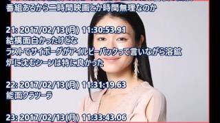 小雪主演ドラマ『大貧乏』視聴率が今週も爆死してて草 他にもエンタメ系...