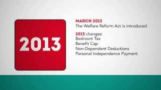 The Welfare Reform Act