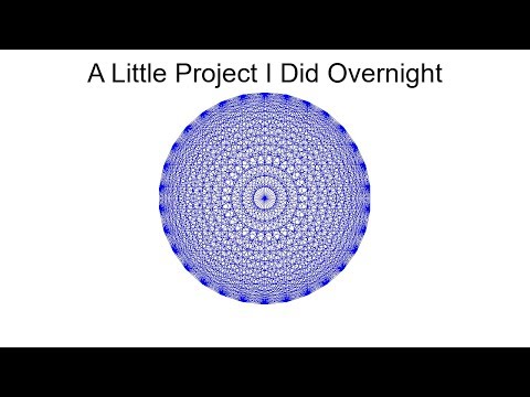 I did a small project in C++ and SFML overnight