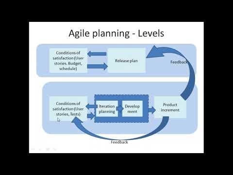 Business Analysis Fundamentals Training