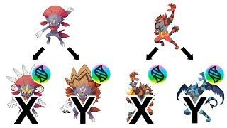 Mega Weavile X, Y ; Mega Incineroar X, Y.