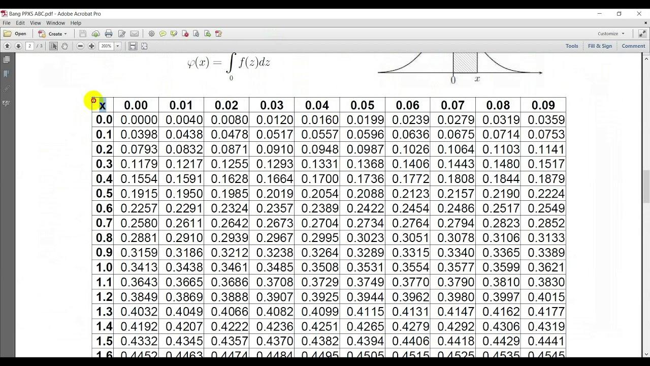 Hướng dẫn tra các bảng số tích phân XSTK