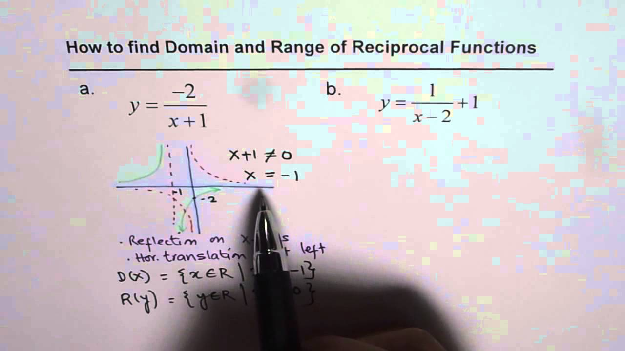 Domain And Range Of Transformed Reciprocal Function