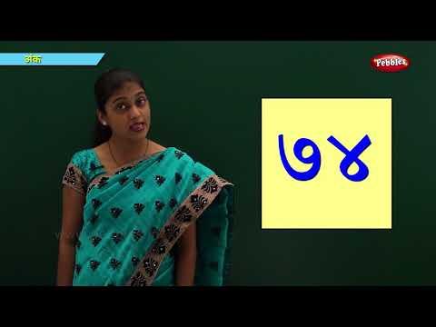Learn Maths in Marathi | Learn Marathi For Kids | Marathi For Beginners