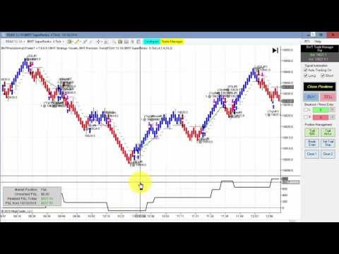 Crude Oil Automated Trading,Day Trading, Algorithmic Trading, Algo Trading