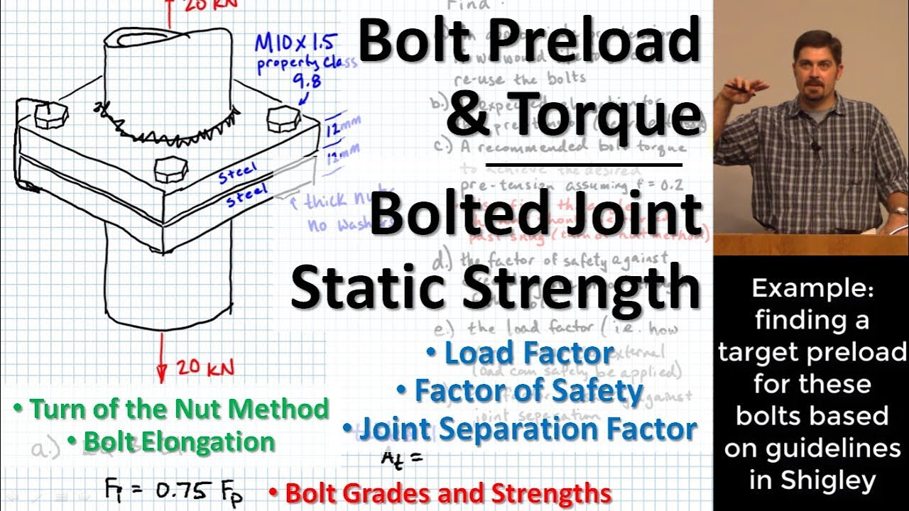 bolt preloading torque static strength of bolted joints load factor joint separation factor [ 1280 x 720 Pixel ]
