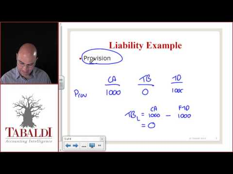 IAS 12-Tax base definition of a liability ( IFRS )