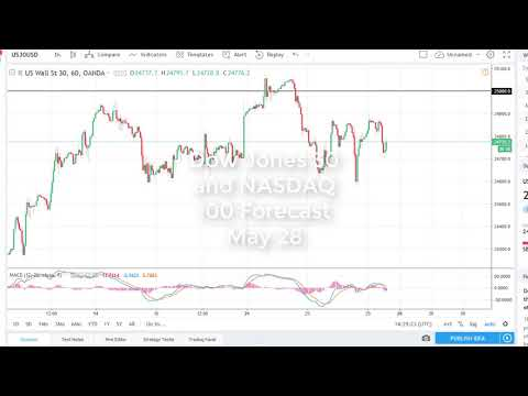 DOW Jones 30 and NASDAQ 100 Technical Analysis for May 28, 2018 by FXEmpire.com