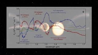 La stratosphère de WASP 121b détectée