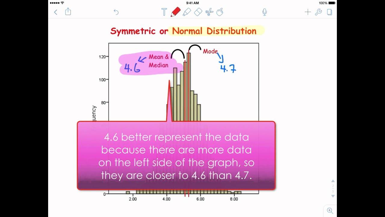 Data Analysis Vocabulary Iii And Ordered Bar
