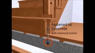 Как крепить столб деревянной лестницы.(, 2014-03-05T05:59:34.000Z)