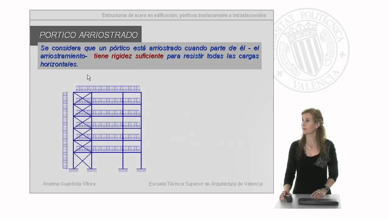 Pórticos Traslacionales e Intraslacionales | 1/16 | UPV - YouTube