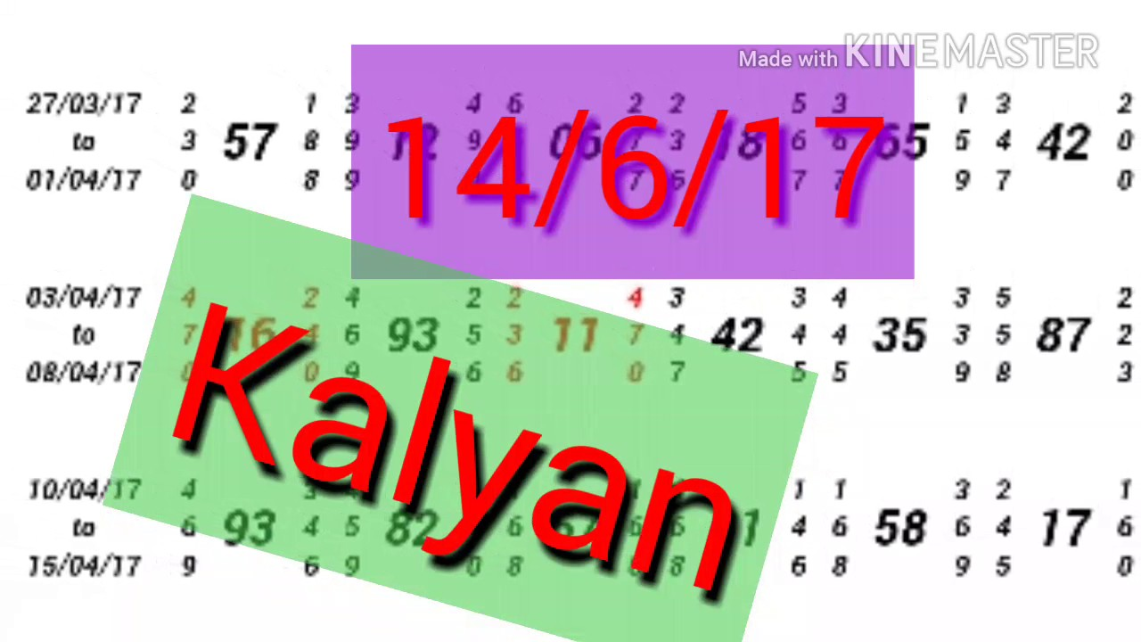 Kalyan main Mumbai loss cover karo 100% passing record