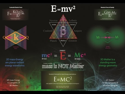 T121 - Physical Constants.wmv