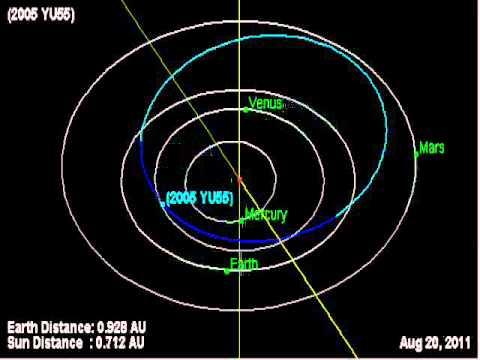 Asteroid 2005 YU55 approaching earth
