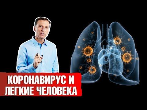 Коронавирус в легких