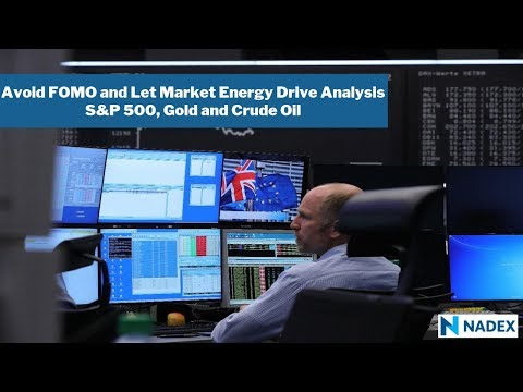 Tuesday's Breakdown: Avoid FOMO By Letting Market Energy Drive Multi-time Frame Analysis