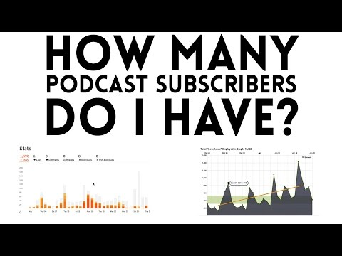 How to Estimate iTunes Podcast Subscriber Count - YouTube
