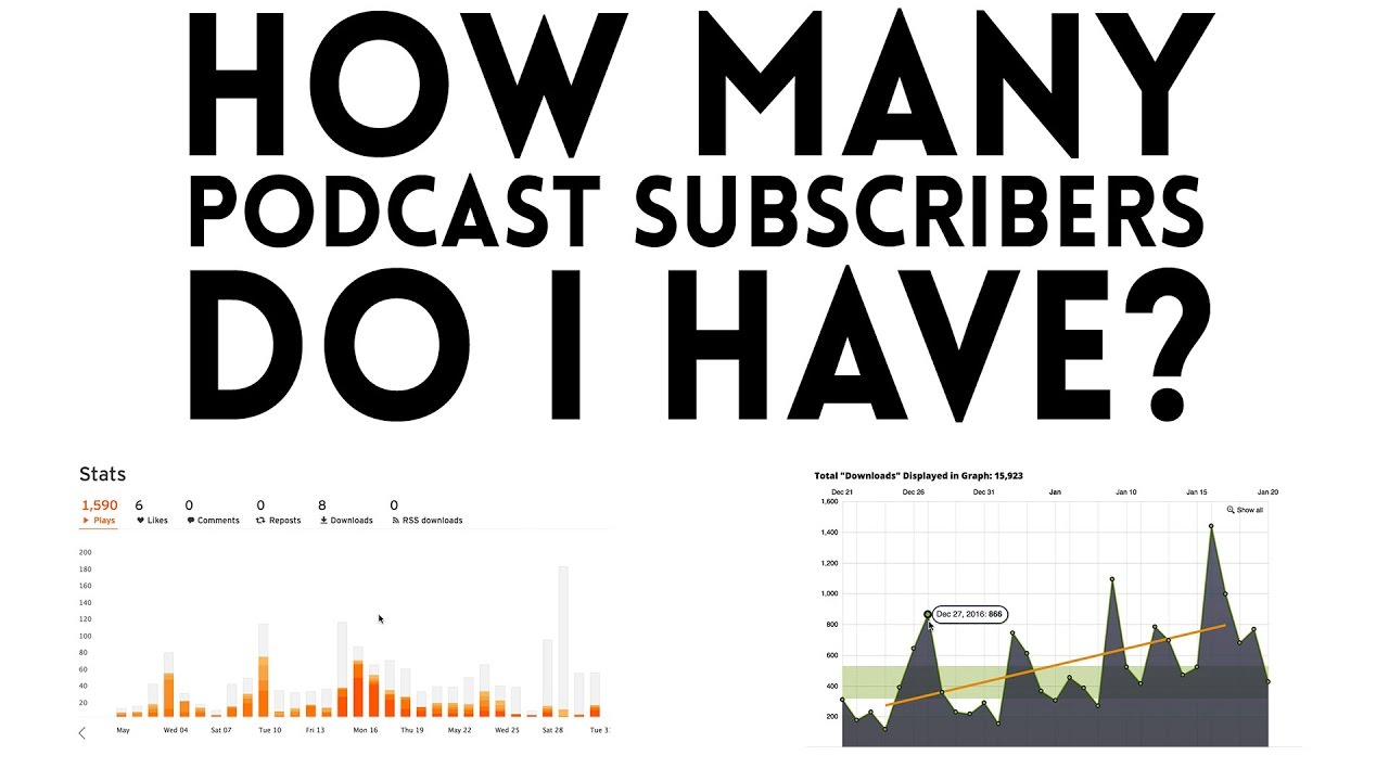 Podcast Subscriber Numbers | How to Estimate a Podcast's