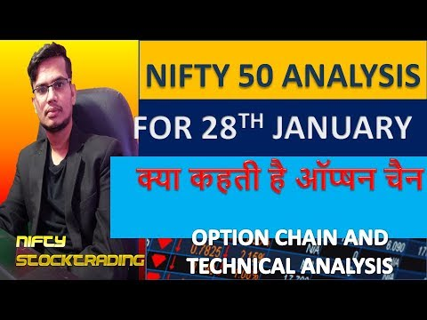 nifty-50-analysis-for-28-january-monday-क्या-कहती-है-ऑप्षन-चैन