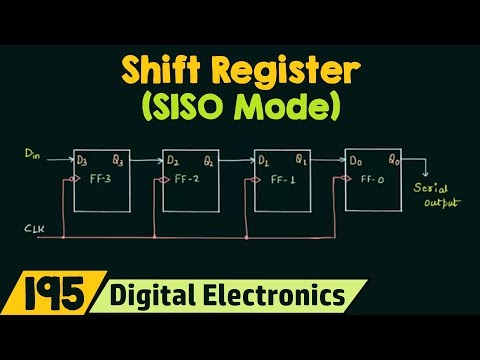 Shift Register (SISO Mode)