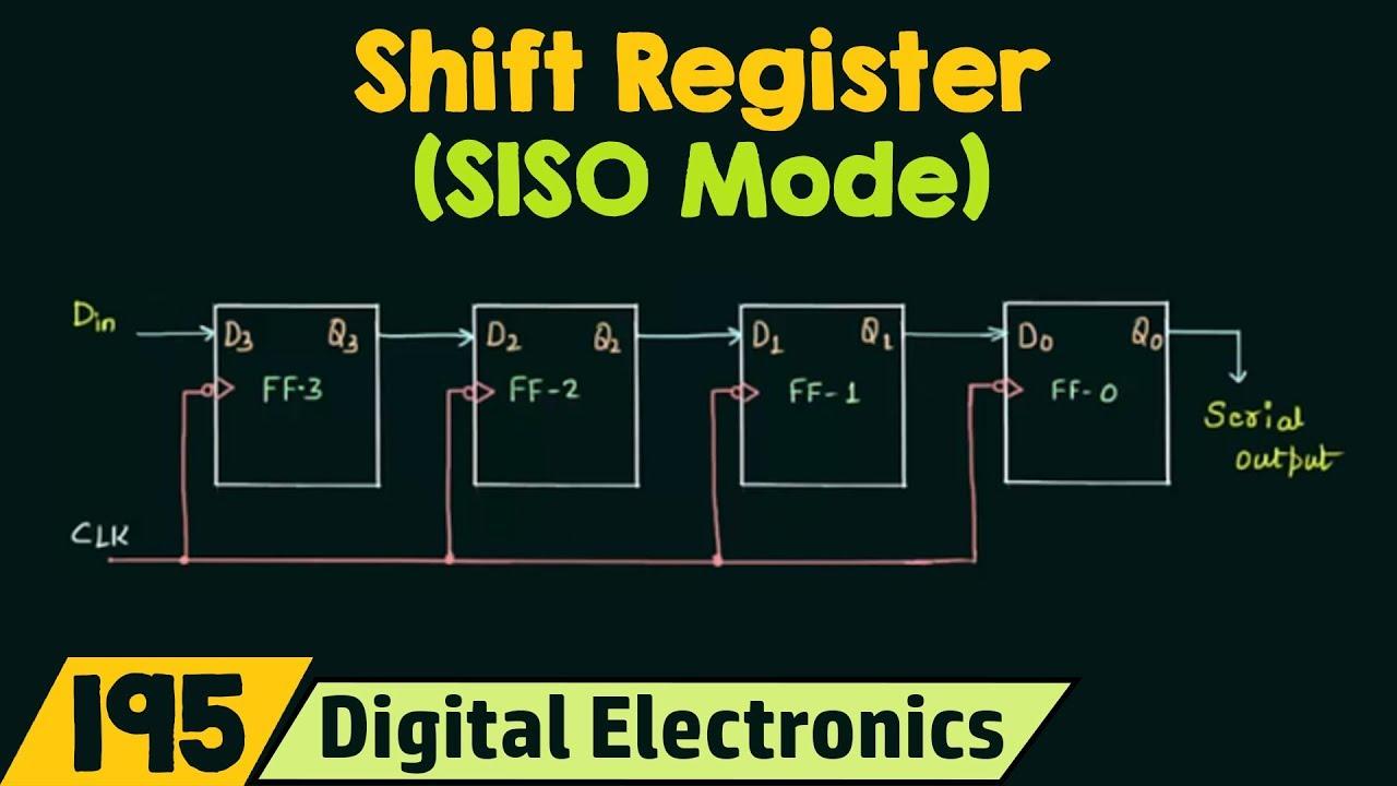 Shift Register (SISO Mode) - YouTube