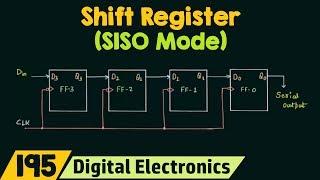 Shift Register (SISO Mode)