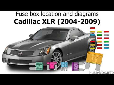 [DIAGRAM_38EU]  Fuse box location and diagrams: Cadillac XLR (2004-2009) - YouTube | Cadillac Xlr Engine Diagram |  | YouTube