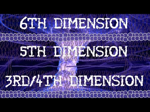 Higher Dimensions Membranes Of Universe Are Inhabited 5th 4th Dimension M Theory