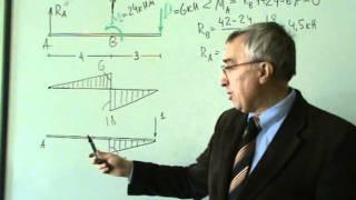 видео Проверка балки (чулка) ВАЗ-2107
