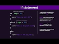 PHP If Else Statement and Ternary Operator Tutorial