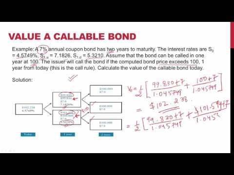 CFA L2 FY SS 14 Reading 45 Valuation of Bonds with embedded options Part 1