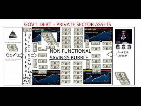 Investing MMT 2018 Outlook! Will The Market Crash? or Shoot Higher?