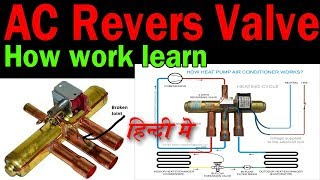 Air conditioner how work reverse valve cooling heating systems proses learn in Hindi