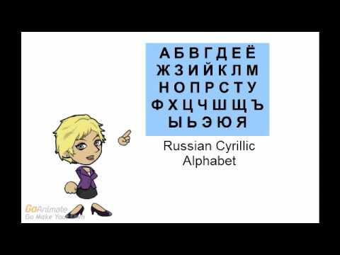 Russian Cyrillic Alphabet - Origins