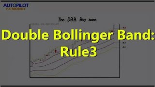 Double Bollinger Bands (Rule 3) ✫Forex Trading