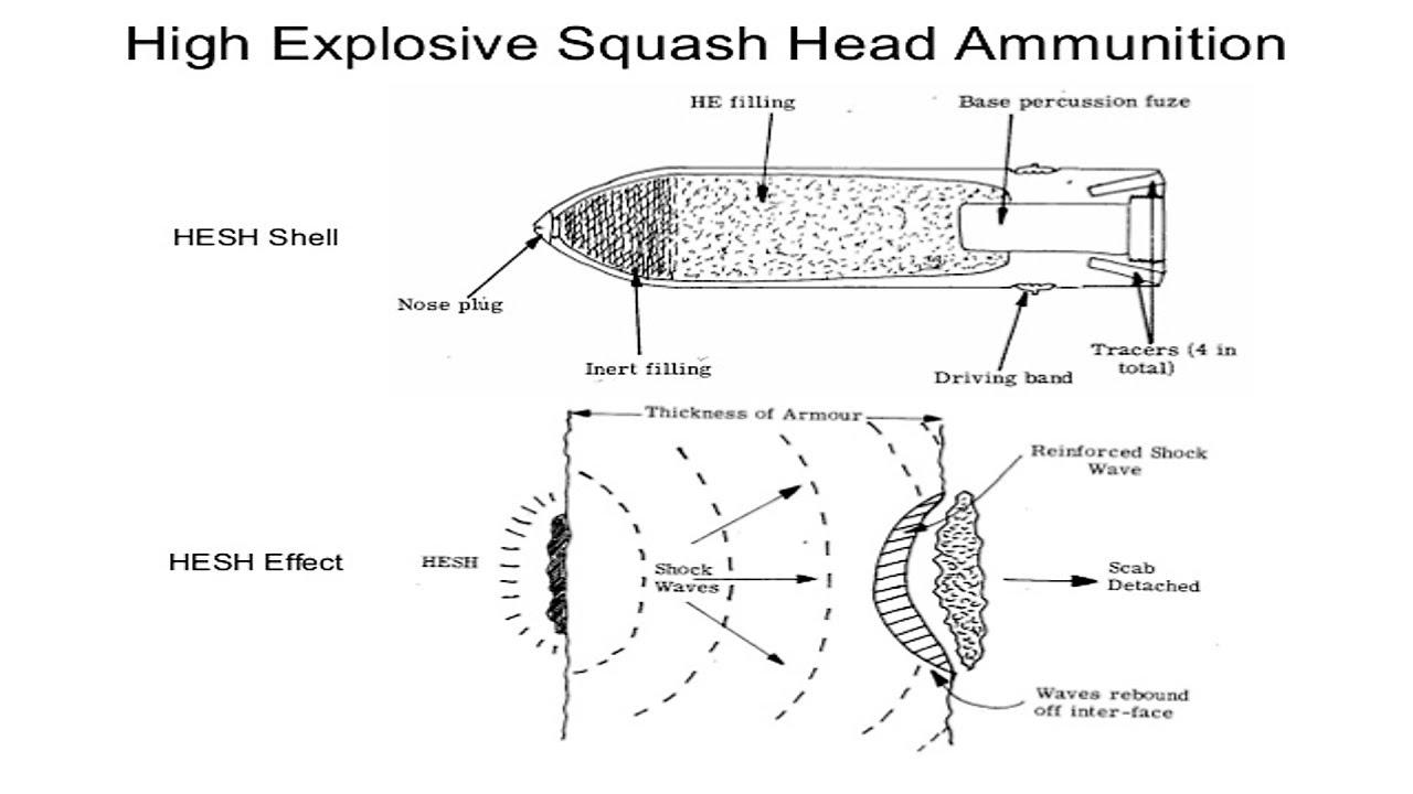 """Résultat de recherche d'images pour """"High Explosive Squash Head"""""""